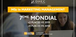 Le classement QS 2021 place le MSc en Marketing Management de l'EDHEC n°7 mondial